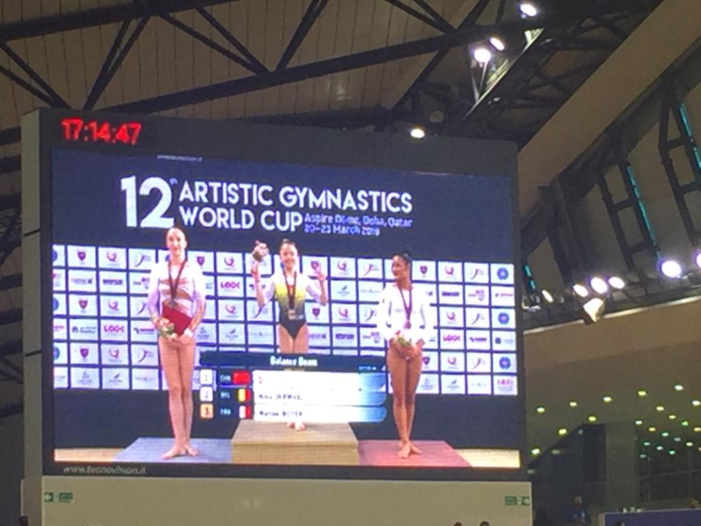 12TH ART GYMNASTICS WORLD CHALLENGE CUP